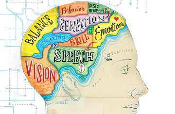 mindset review