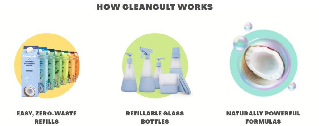 how cleancult works